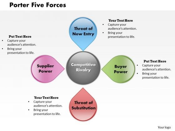 Porter Five Forces PowerPoint Presentation Template