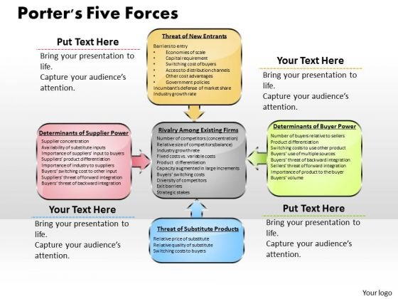 Porters Five Forces Business PowerPoint Presentation