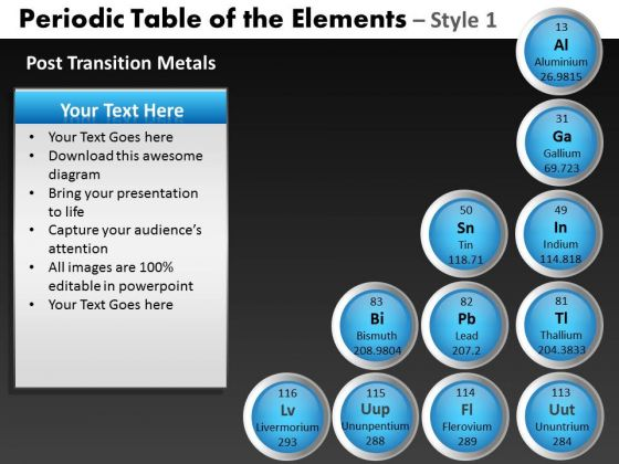 Post Transition Metale Periodic Table Of The Elements PowerPoint Slides