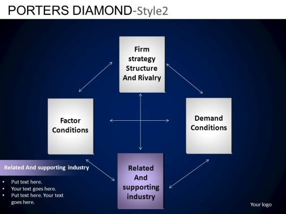 PowerPoint Backgrounds Business Designs Porters Diamond Ppt Layout