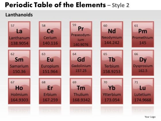 PowerPoint Backgrounds Chart Periodic Table Ppt Process