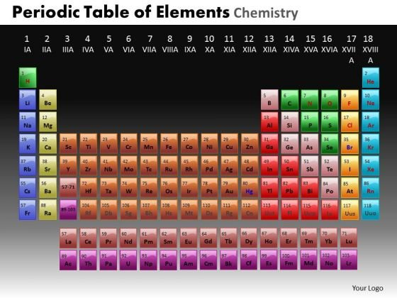 PowerPoint Backgrounds Chemistry Periodic Table Ppt Templates