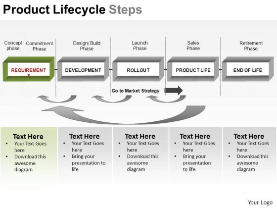 PowerPoint Backgrounds Company Growth Product Lifecycle Steps Ppt Slide