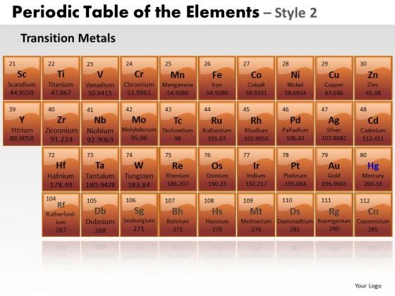 PowerPoint Backgrounds Download Periodic Table Ppt Process