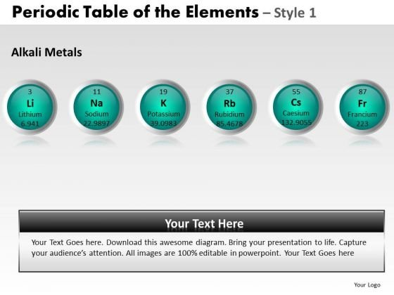PowerPoint Backgrounds Editable Periodic Table Ppt Process