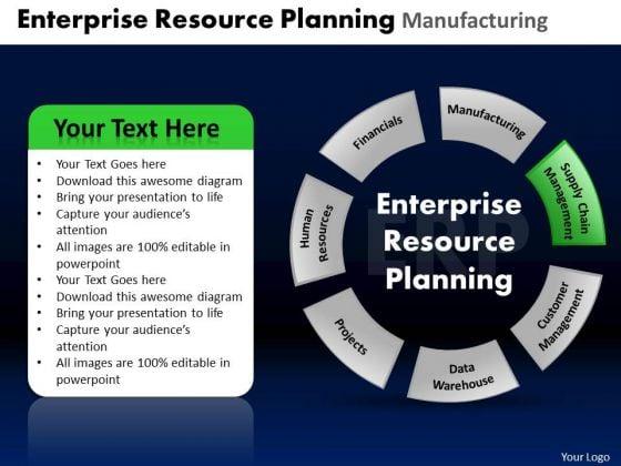 PowerPoint Backgrounds Global Enterprise Resource Ppt Slidelayout