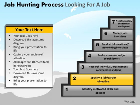 PowerPoint Backgrounds Global Job Hunting Process Ppt Presentation