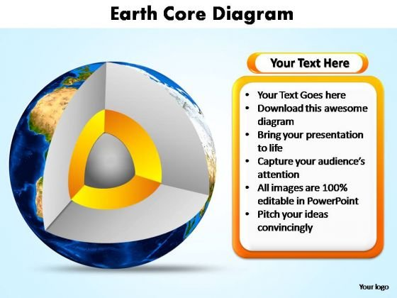 PowerPoint Backgrounds Growth Earth Core Diagram Ppt Slide