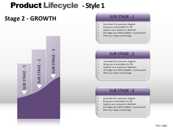 PowerPoint Backgrounds Growth Product Lifecycle Ppt Slide