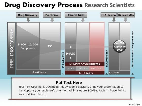PowerPoint Backgrounds Image Drug Discovery Ppt Layouts