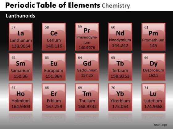 PowerPoint Backgrounds Image Periodic Table Ppt Slide