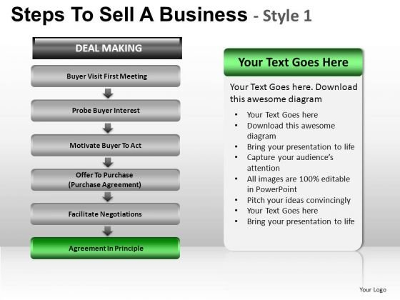 PowerPoint Backgrounds Leadership Steps To Sell Ppt Layout