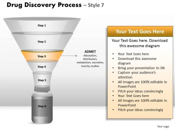 PowerPoint Backgrounds Sales Drug Discovery Ppt Process