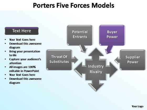 PowerPoint Backgrounds Sales Porters Forces Ppt Slide Designs