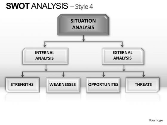 PowerPoint Backgrounds Sales Swot Analysis Ppt Presentation