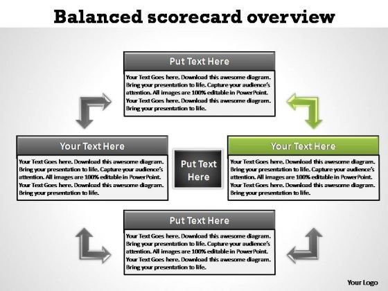 PowerPoint Backgrounds Strategy Balanced Scorecard Ppt Design