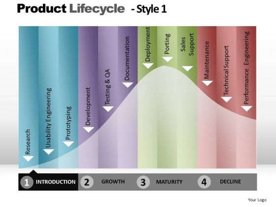 PowerPoint Backgrounds Success Product Lifecycle Ppt Process