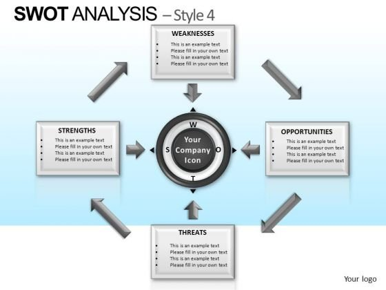PowerPoint Business Success Swot Analysis Ppt Process