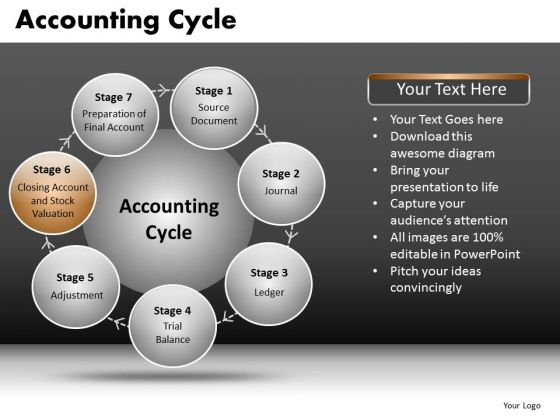 PowerPoint Cycle Diagram With Spherical Text Boxes Ppt Slides