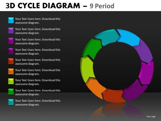 PowerPoint Cycle Diagrams With Editable Stages Ppt Templates