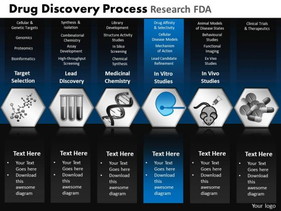 PowerPoint Design Chart Drug Discovery Ppt Designs