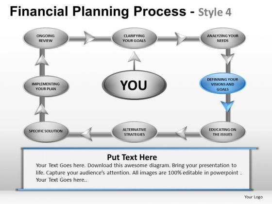 PowerPoint Design Company Leadership Financial Planning Process Ppt Design