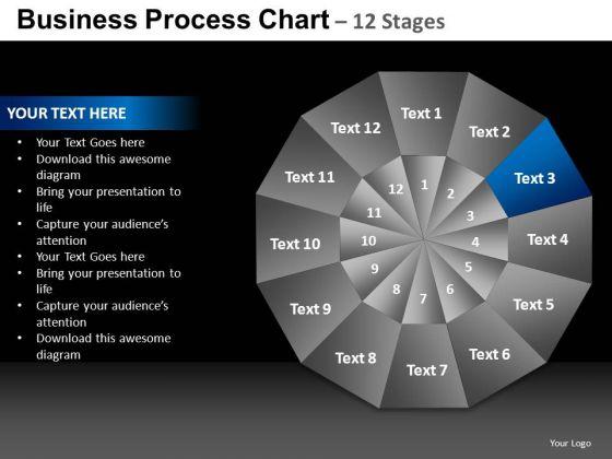 PowerPoint Design Editable Chart Ppt Slide
