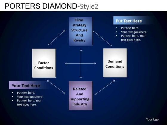 PowerPoint Design Executive Designs Porters Diamond Ppt Theme