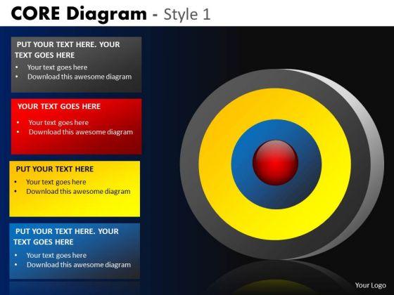 PowerPoint Design Executive Success Core Diagram Ppt Process