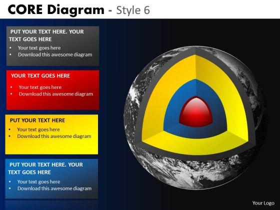 PowerPoint Design Executive Success Goals Core Diagram Ppt Process
