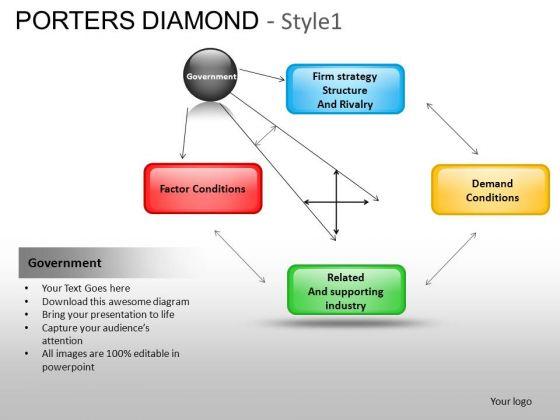 PowerPoint Design Global Porters Diamond Ppt Slidelayout