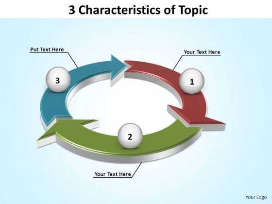 PowerPoint Design Growth Characteristics Ppt Slide