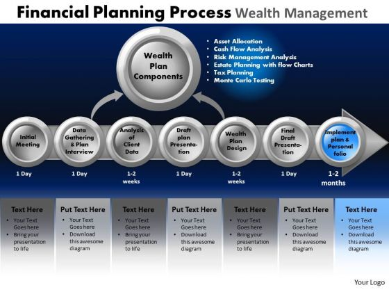 PowerPoint Design Leadership Financial Planning Ppt Slides