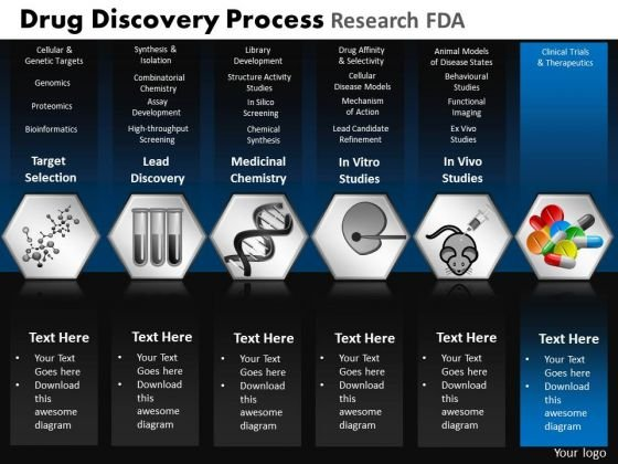 PowerPoint Design Process Drug Discovery Ppt Template