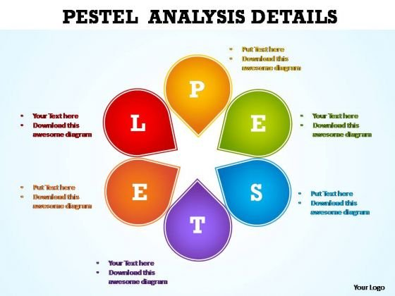 pestel analysis of food sorvenir idustry