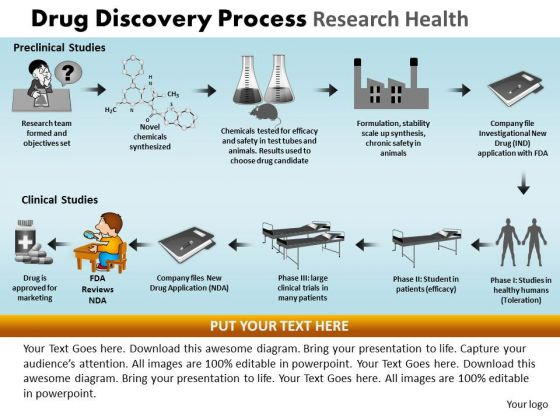 PowerPoint Design Slides Company Drug Discovery Ppt Design