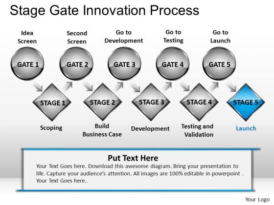 PowerPoint Design Slides Corporate Success Stage Gate Innovation Process Ppt Background