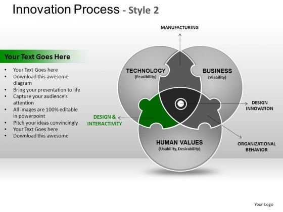 PowerPoint Design Slides Download Innovation Process Ppt Process