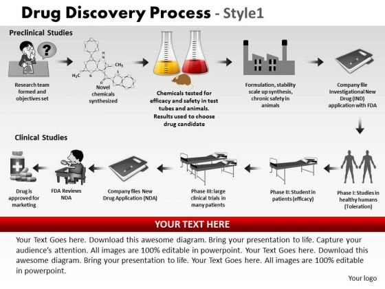 PowerPoint Design Slides Drug Discovery Teamwork Process Ppt Design