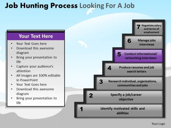 PowerPoint Design Slides Editable Job Hunting Process Ppt Theme
