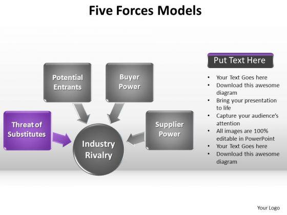 PowerPoint Design Slides Education Forces Models Ppt Slide Designs