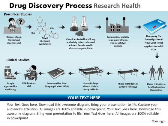 PowerPoint Design Slides Image Drug Discovery Ppt Design