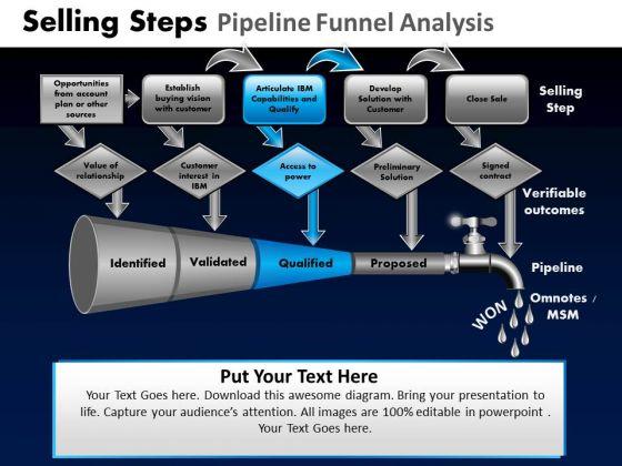 PowerPoint Design Slides Leadership Pipeline Funnel Ppt Process