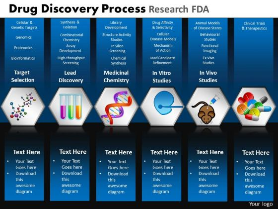 PowerPoint Design Slides Marketing Drug Discovery Ppt Slides