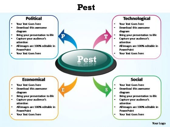 PowerPoint Design Slides Marketing Pest Ppt Design