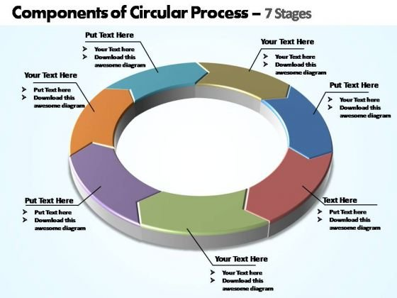 PowerPoint Design Slides Strategy Components Of Circular Ppt Slides