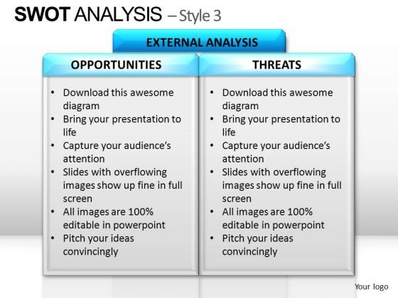 PowerPoint Design Slides Strategy Swot Analysis Ppt Design