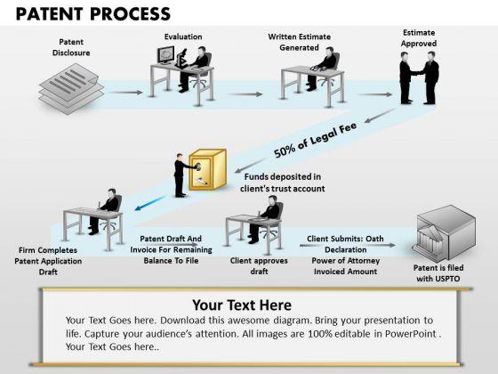 PowerPoint Design Slides Success Patent Process Ppt Slides
