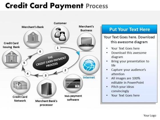 PowerPoint Design Slides Teamwork Credit Card Payment Ppt Slide