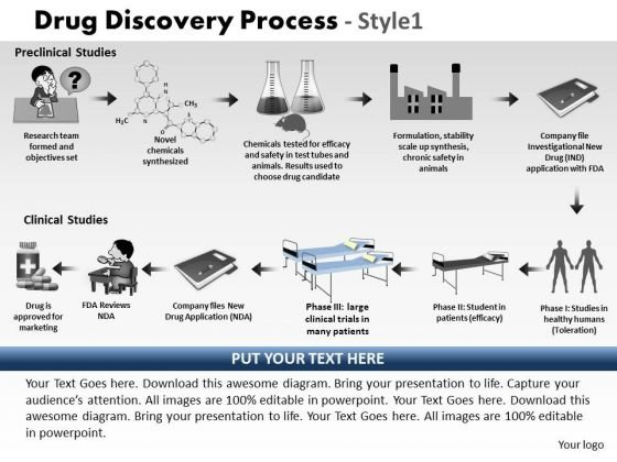 PowerPoint Design Slides Teamwork Drug Discovery Process Ppt Designs